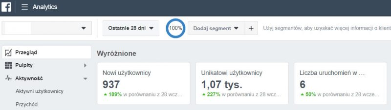 Urywek panelu z Facebook Analytics